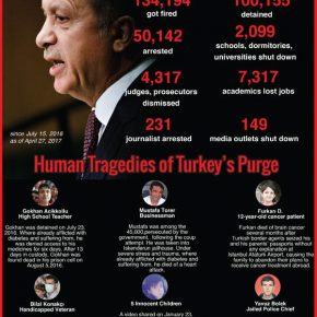 Action Steps for Justice in Turkey